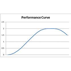 chart-box